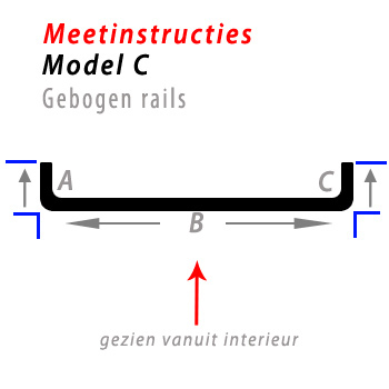 Meetinstructies gordijnrails bochten
