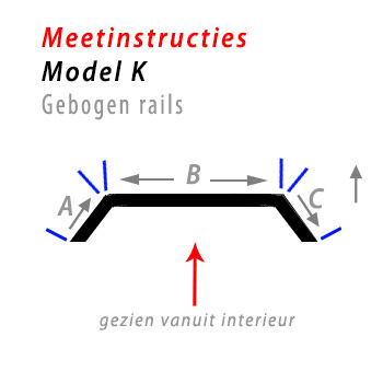 Meetinstructies bochten in rails model K