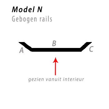 Model bocht N gebogen rails